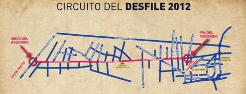 Circuito Desfiles Riobamba