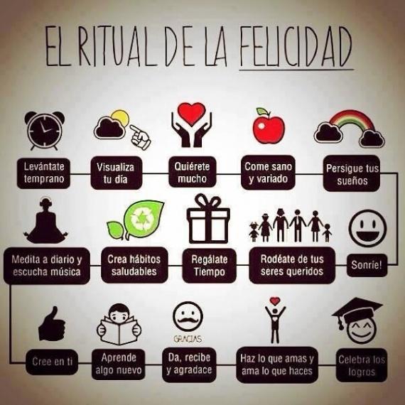 El ritual de la felicidad